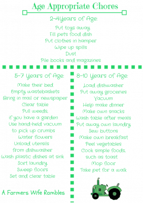 printable chore chart and age appropriate chores printable