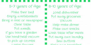 Free Printable Chore Chart + Age Appropriate Chores